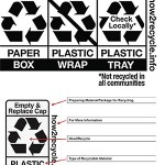 2017_Post_Mintel_how_to_recycle_logo