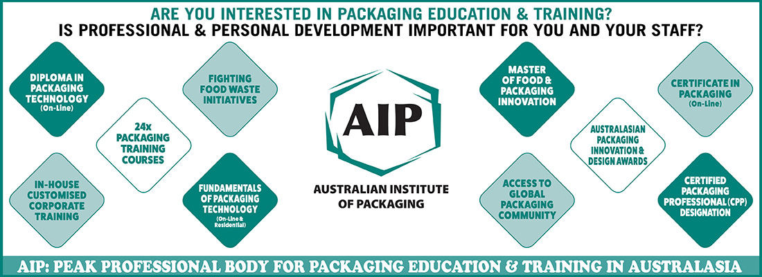 AIP Education